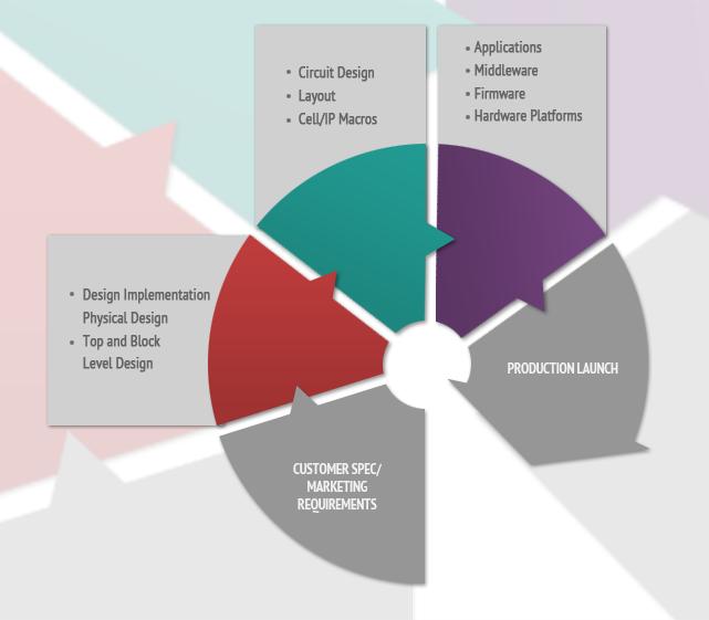 offering-landing-page-diagram